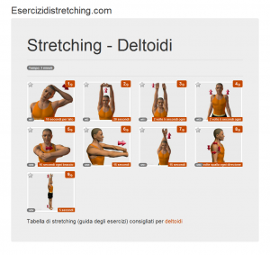 Immagine stretching: Deltoidi