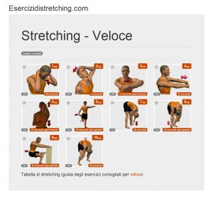 Immagine stretching: Veloce